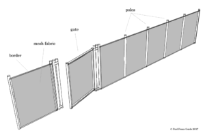 Mesh Pool Fence Component Diagram