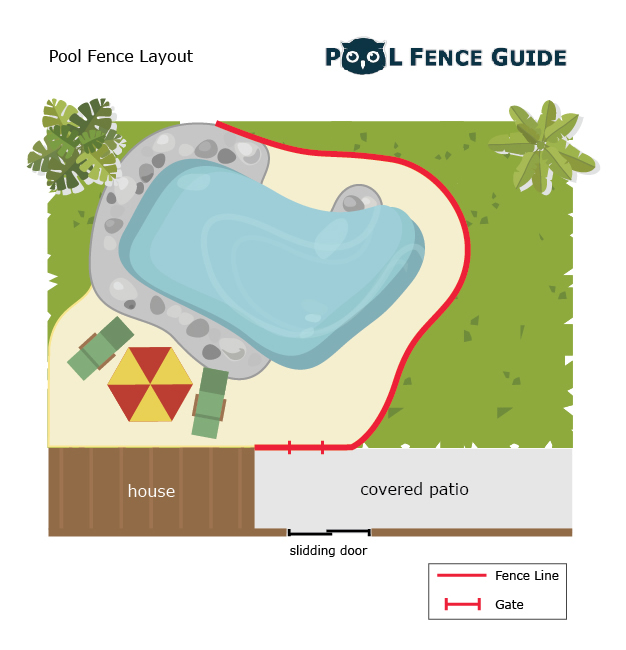 pool fence layout blueprint drawing