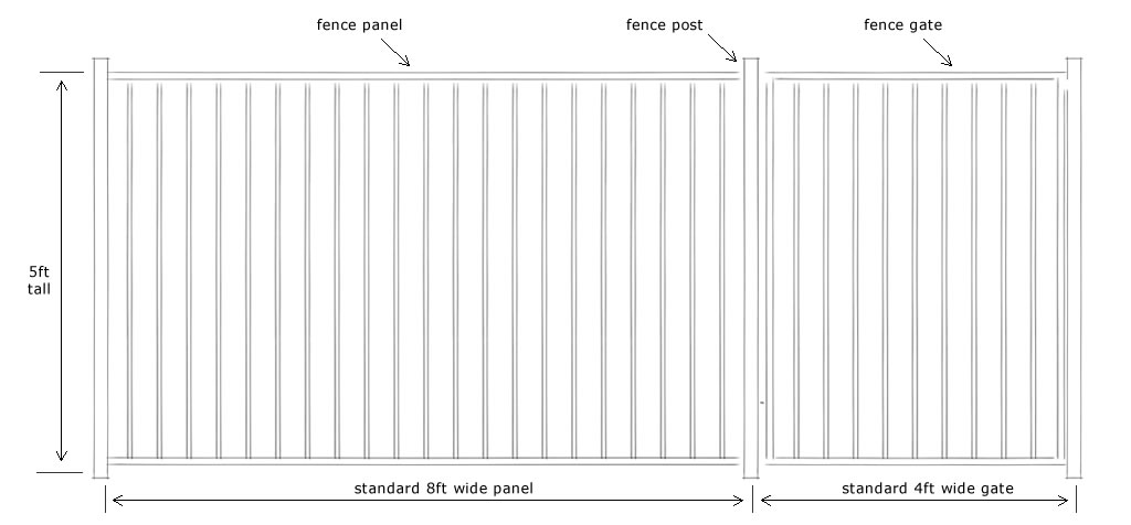 Iron Fence Components